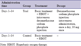 dexamethasone iv infusion time