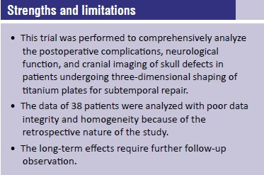 Safety and efficacy of three-dimensional shaping of titanium